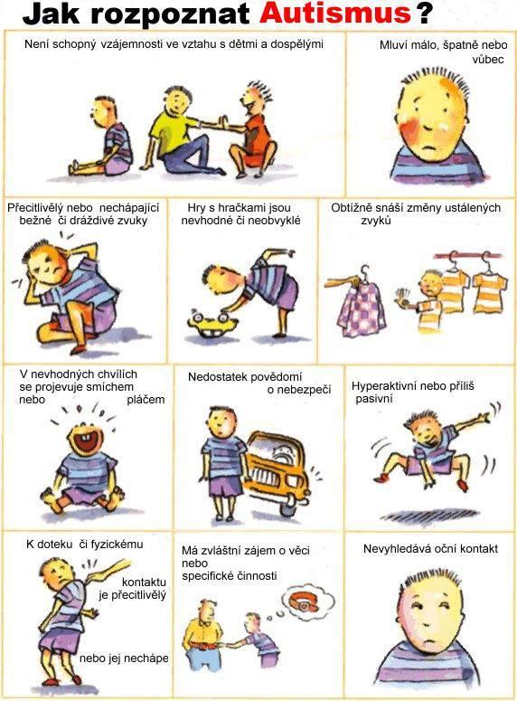 Výsledek obrázku pro autismus